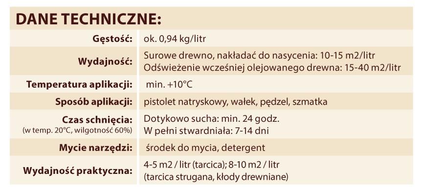 dane-techniczne.png